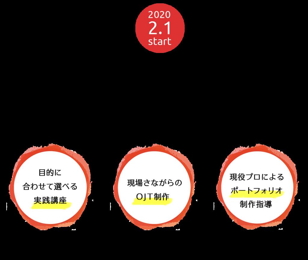 Webデザイナー専攻クリエイティブマスターコース