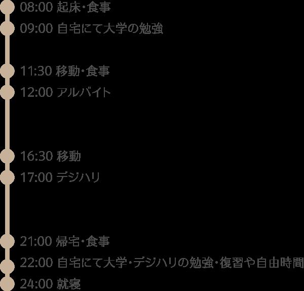 卒業生井原さんスケジュール